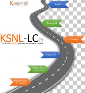 Marketing Digital-Infografia-KASANELI